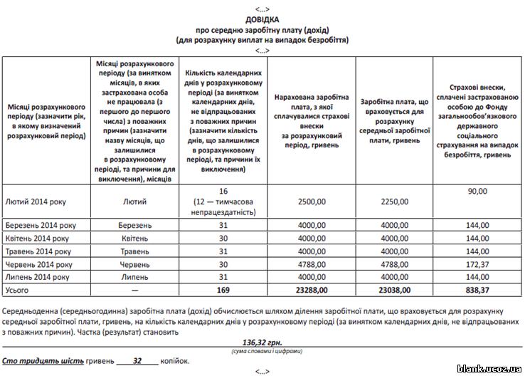 справка о доходах в центр занятости образец заполнения украина 2015 - фото 11